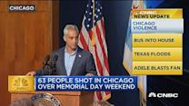 CNBC update: 63 people shot in Chicago over holiday weeke...