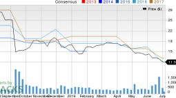 Why Cherokee Inc. (CHKE) Could Be Positioned for a Slump