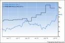 Ronald Muhlenkamp's Firm Buys 2 Stocks in 2nd Quarter
