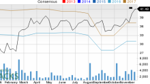 Is Generac (GNRC) Stock a Solid Choice Right Now?