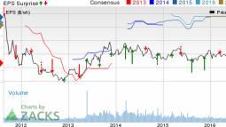 JA Solar (JASO) Q2 Earnings, Revenues Miss; Shipments Up
