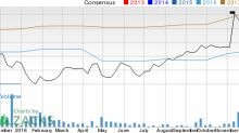Why First Interstate (FIBK) Stock Might be a Great Pick