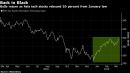 Tech Bulls Return as Trade Talks Take Second Place: Taking Stock