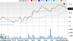 Why Primo Water (PRMW) Stock Might be a Great Pick