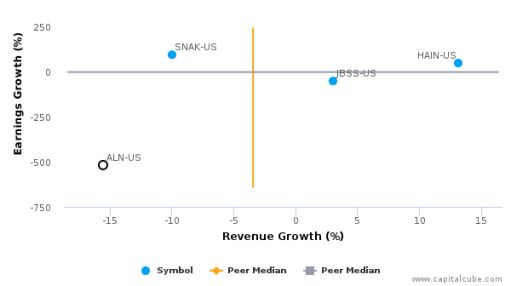 American Lorain Corp. :ALN-US: Earnings Analysis: Q1, 2016 By the Numbers : June 22, 2016
