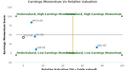 PATRIZIA Immobilien AG breached its 50 day moving average in a Bearish Manner : P1Z-DE : August 30, 2016