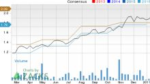 Silicon Laboratories (SLAB): Strong Industry, Solid Earnings Estimate Revisions