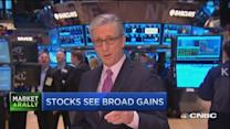 Pisani: Performance spread between sectors