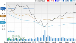 Why Energen (EGN) Could Be Positioned for a Surge