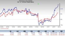 Philip Morris' Shares Advance on Raised View: Time to Buy?