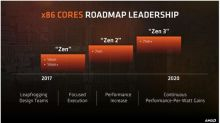Advanced Micro Devices: Highlights From JPMorgan Conference