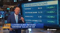 European markets close: Third day of gains